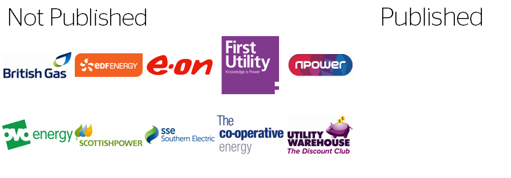 Table showing British Gas, EDF, Eon, First Utility, Npower, Ovo, SSE, Scottish Power, the Cooperative Energy and Utility Warehouse have yet to publish their plan.